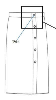 Skiss med placering av tagg på en kjol